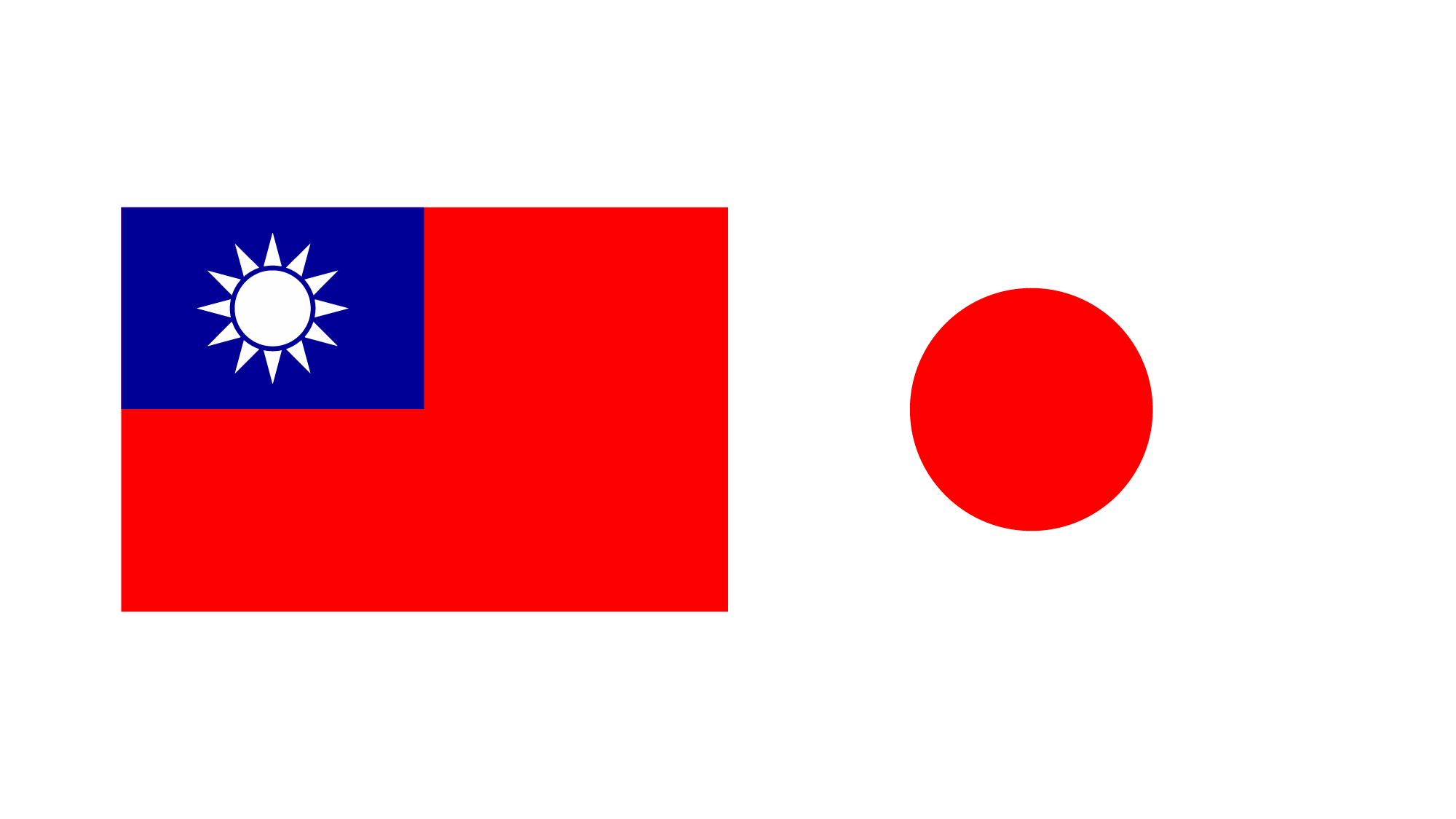 Flag of Republic of China and Japan